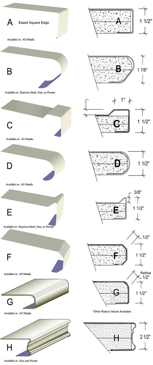 zinc edge profiles